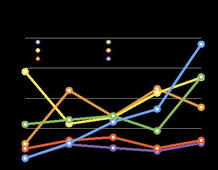 Pression-TV-candidats-2017-evol-1701